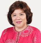 Dato' Dr Mahani Zainal Abidin