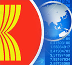 Putting ASEAN in Order